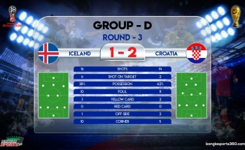 40. iceland-vs-croatia