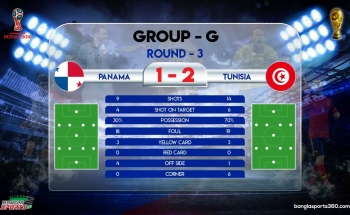 47. panama-vs-tunisia